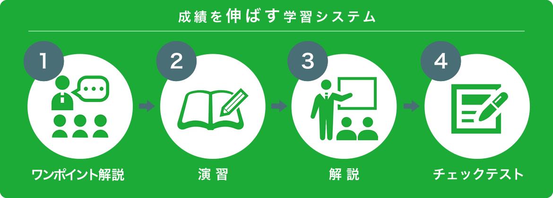 小中学部学習システム